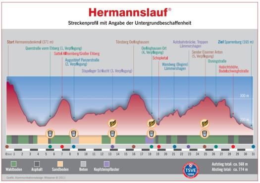 profil_hermann